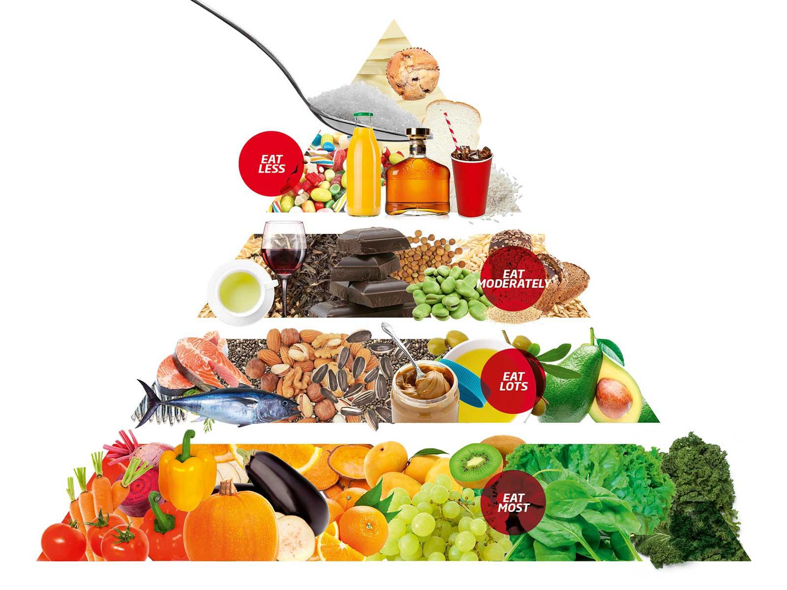 vércukor diéta